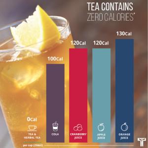 Tea for Life calories